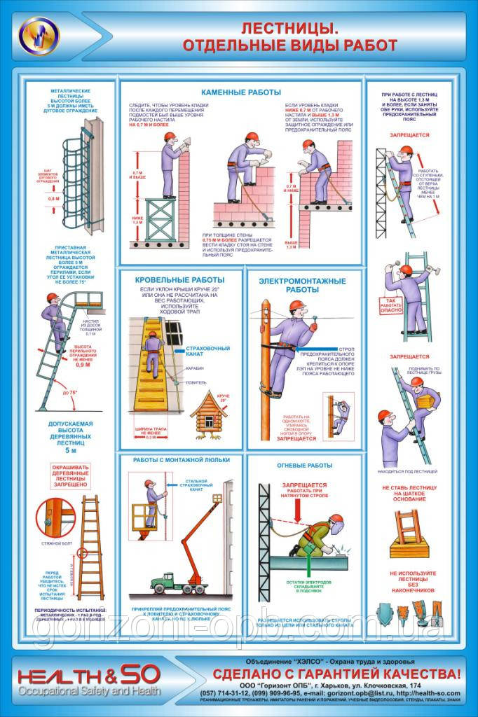 Стенд по охране труда «Лестницы. Отдельные виды работ»
