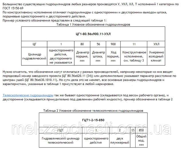 Обозначение гидроцилиндров