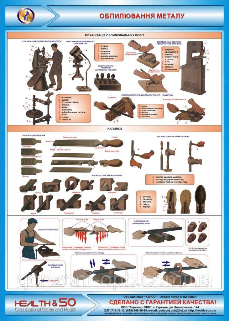 Стенд по охране труда «Опиливание металла»