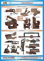Стенд по охране труда «Резка металла»