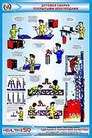 Стенд по охране труда «Дуговая сварка покрытыми электродами» №1
