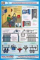 Стенд по охране труда «Централизованное газопитание»