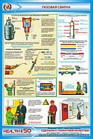 Стенд «Газовая сварка»