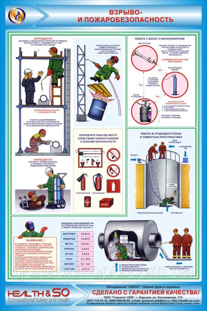 Стенд по охране труда «Взрыво- и пожаробезопасность»