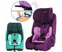 Детское Автокресло M 2783-2 бирюзовый,фиолетовый
