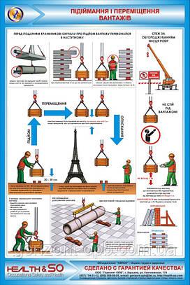 Стенд по охране труда «Подъем и перемещение грузов»