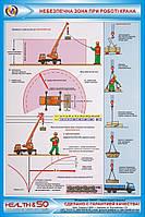 Стенд по охране труда «Опасная зона при работе крана»
