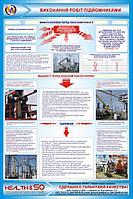 Стенд по охране труда «Выполнение работ подъемниками» №1