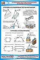 Стенд по охране труда «Строповка лестничных маршей и лесоматериалов»