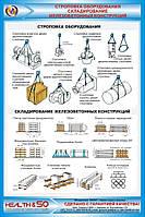 Стенд «Строповка оборудования. Складирование железобетонных конструкций»
