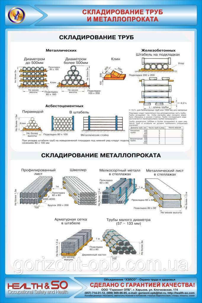 Стенд по охране труда «Складирование труб и металлопроката»