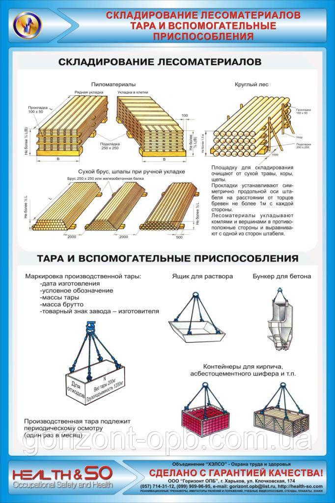 Стенд по охране труда «Складирование лесоматериалов. Тара и вспомогательные приспособления»