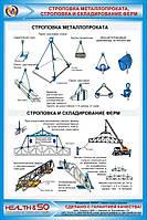 Стенд по охране труда «Строповка металлопроката. Строповка и складирование ферм»