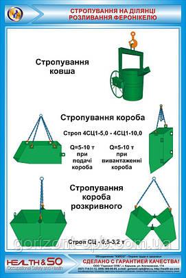 Стенд по охране труда «Строповка на участке разлива ферроникеля»