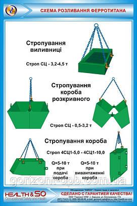 Стенд по охране труда «Схема разлива ферротитана»