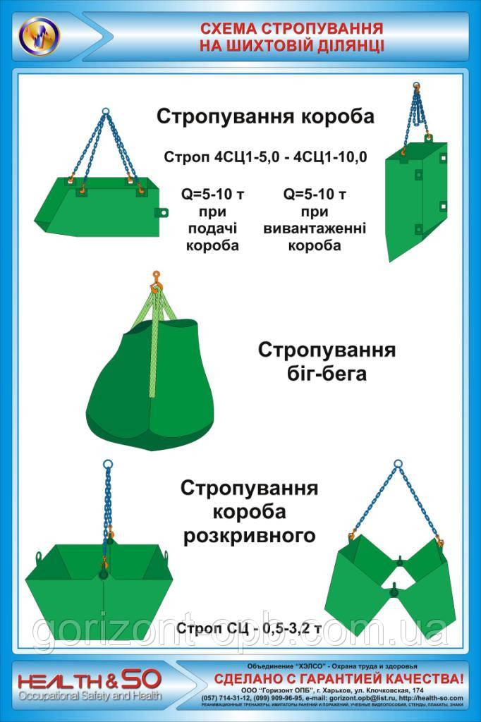 Стенд по охране труда «Схема строповки на шихтовом участке»