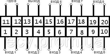 Е851 - измерительный преобразователь суммирующий постоянного тока, фото 2