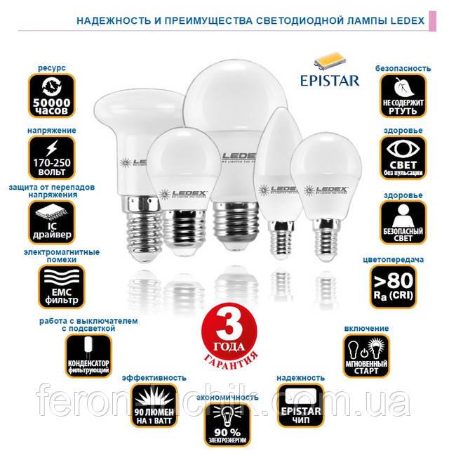 Широкий ассортимент led ламп (оптом и в розницу), акции на лампы, доступные цены