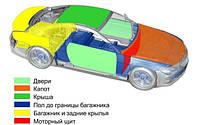 Шумоизолирование автомобиля