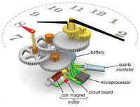 А теперь посмотрим как работают кварцевые часы!