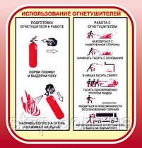 Стенд Использование огнетушителей -3111