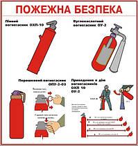 Стенд Пожарная безопасность -3109