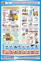 Стенд по охране труда «Безопасность работ с погрузчиком» №3