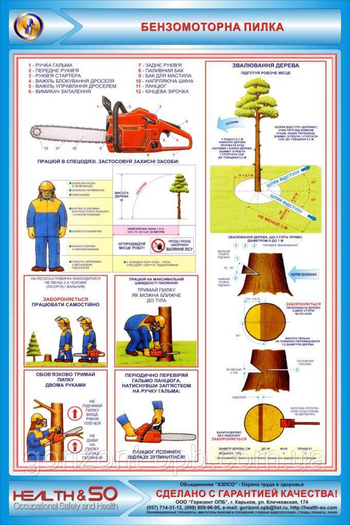 Стенд по охране труда «Бензомоторная пила» № 1