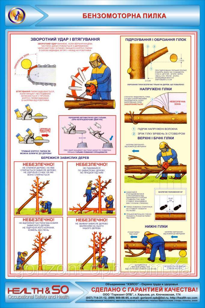 Стенд по охране труда «Бензомоторная пила» №2