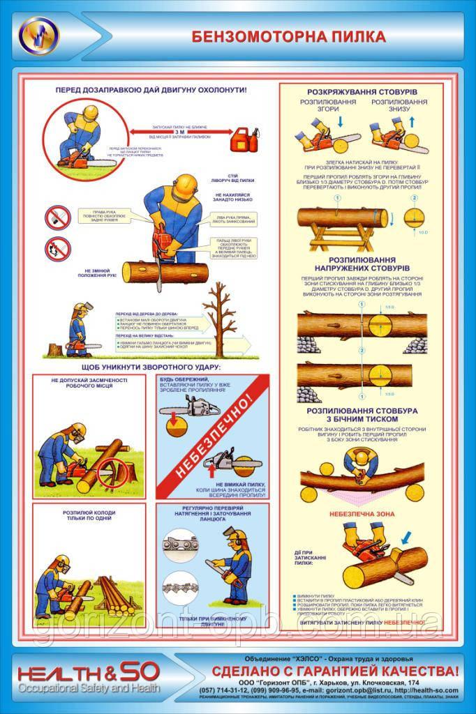Стенд по охране труда «Бензомоторная пила» №3
