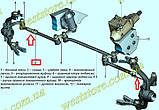 Хомут рулевых тяг (сгонка) Ваз 2101 2102 2103 2104 2105 2106 2107 Россия, фото 5