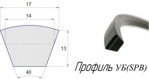 Ремни профиль SPB, (УБ), 17x13 мм