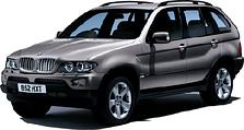 Защита двигателя на BMW X-5 e53 (2000-2007)