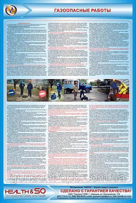 Стенд по охране труда «Газоопасные работы» №2