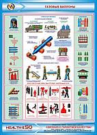 Стенд по охране труда «Газовые баллоны» №2
