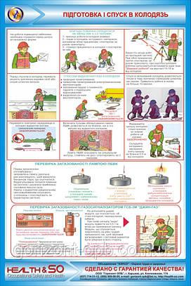 Стенд по охране труда «Подготовка и спуск в колодец»