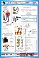 Стенд по охране труда  «Защитные средства при работе в колодце»