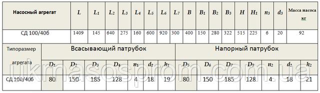 Насос СД100/40б