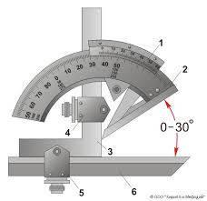 Для измерения углов