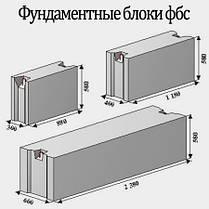 Блоки фундаментные ФБС 9-3-6  880х300х580мм, фото 3