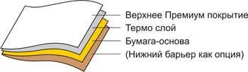 структура весовой этикетки