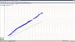 Стенд диагностики газовых форсунок + осциллограф, фото 5