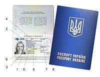 Оформление заграничного паспорта