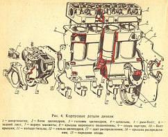Механизмы дизеля к трактору мтз-80, 82