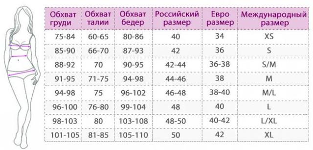 Картинки по запросу размерная сетка женской одежды украина