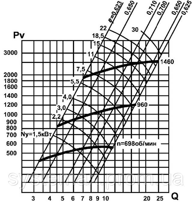 Аэродинамика промышленного центробежного вентилятора ВЦ 14-46 №5
