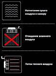 Печь пароконвекционная Unox XB693 (БН), фото 7
