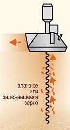 Перемешиватель зерна