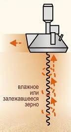 Перемешиватель зерна, фото 2