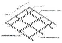Профиля для подвесных потолков